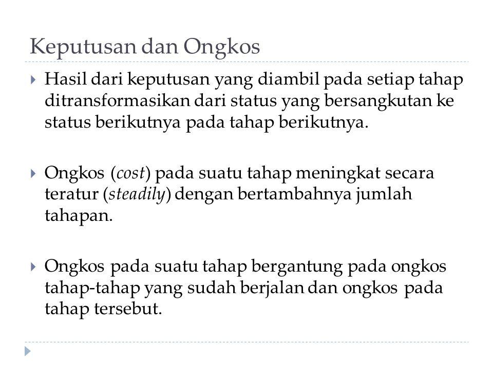 Keputusan dan Ongkos  Hasil dari keputusan yang diambil pada setiap tahap ditransformasikan dari status yang bersangkutan ke status berikutnya pada t
