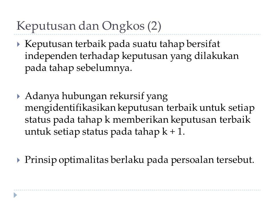 Keputusan dan Ongkos (2)  Keputusan terbaik pada suatu tahap bersifat independen terhadap keputusan yang dilakukan pada tahap sebelumnya.  Adanya hu