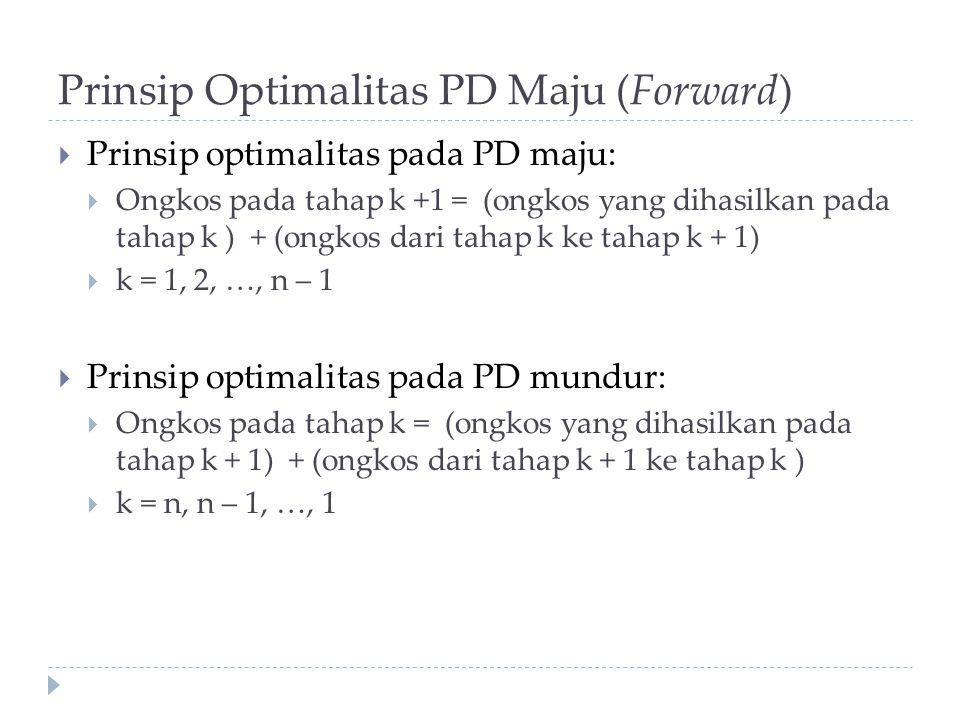 Prinsip Optimalitas PD Maju (Forward)  Prinsip optimalitas pada PD maju:  Ongkos pada tahap k +1 = (ongkos yang dihasilkan pada tahap k ) + (ongkos
