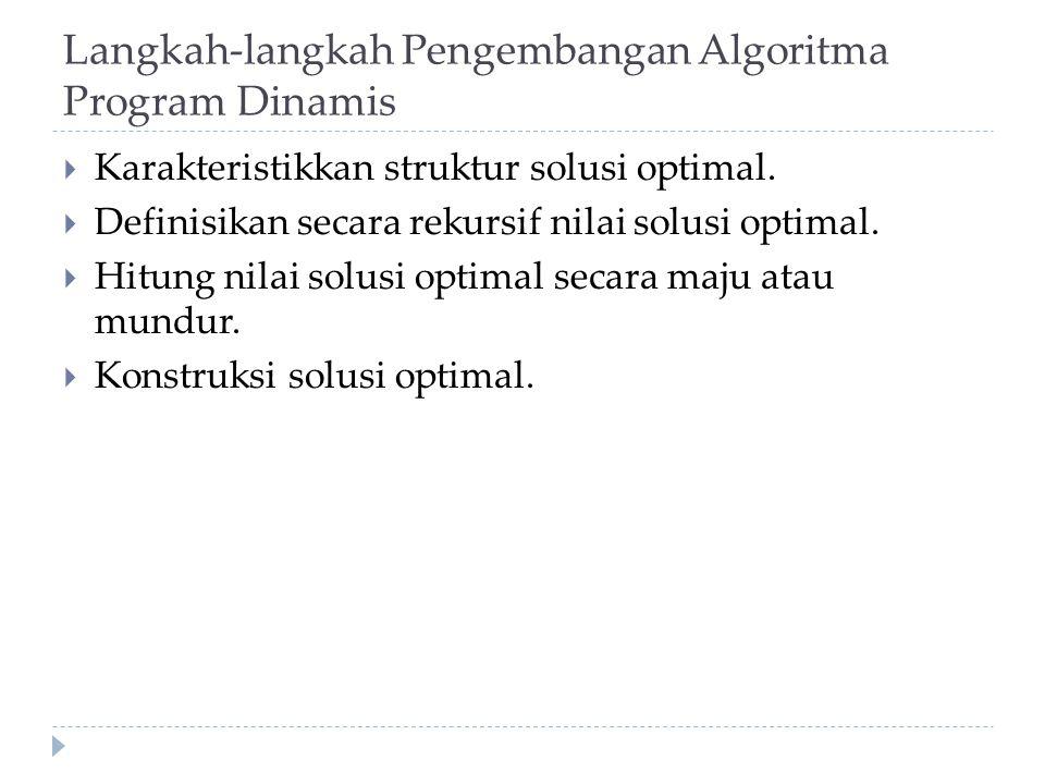 Langkah-langkah Pengembangan Algoritma Program Dinamis  Karakteristikkan struktur solusi optimal.  Definisikan secara rekursif nilai solusi optimal.