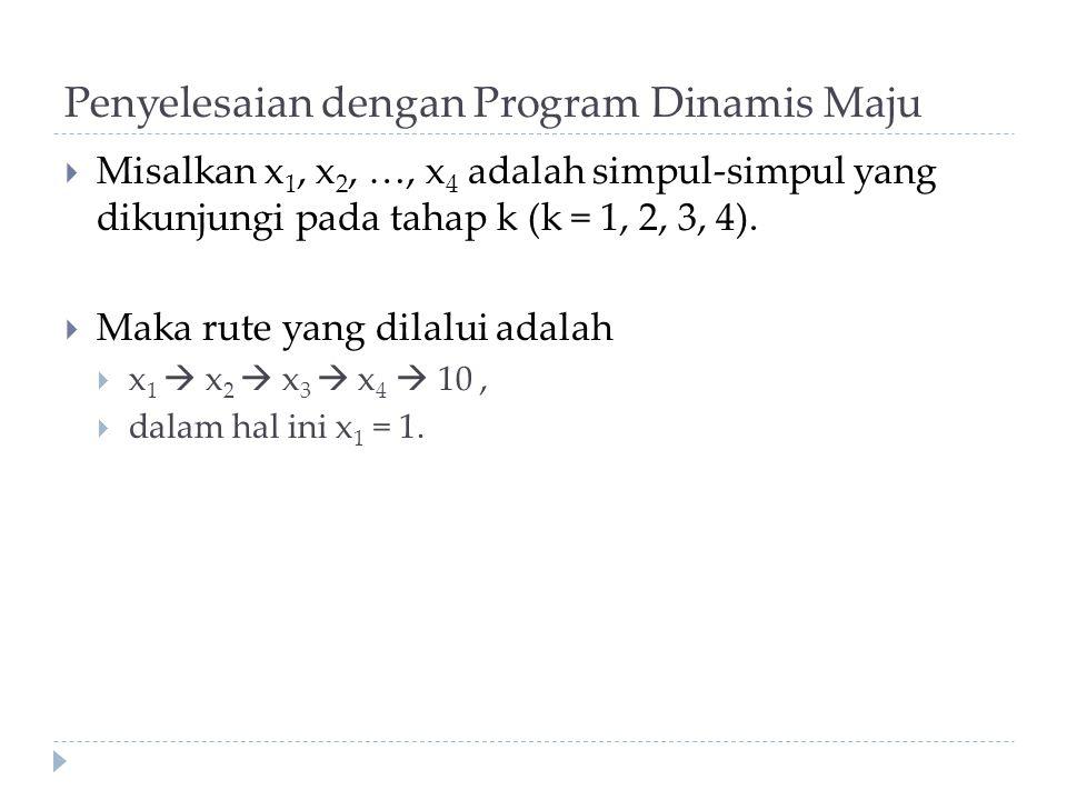 Penyelesaian dengan Program Dinamis Maju  Misalkan x 1, x 2, …, x 4 adalah simpul-simpul yang dikunjungi pada tahap k (k = 1, 2, 3, 4).  Maka rute y