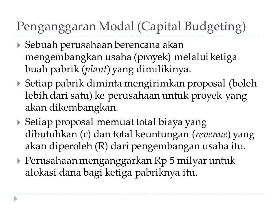 Penganggaran Modal (Capital Budgeting)  Sebuah perusahaan berencana akan mengembangkan usaha (proyek) melalui ketiga buah pabrik (plant) yang dimilik