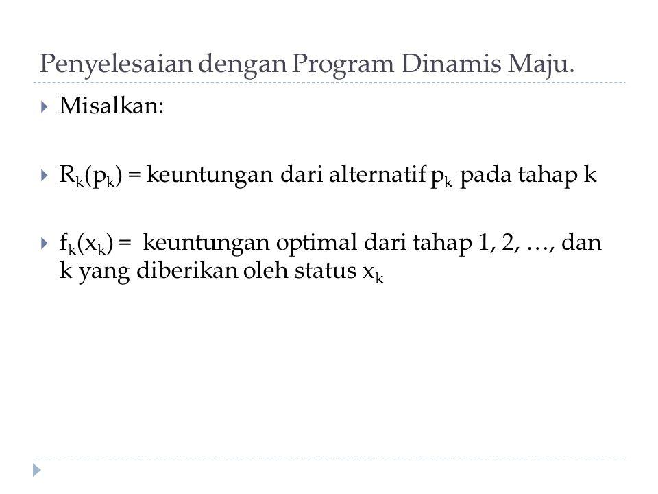 Penyelesaian dengan Program Dinamis Maju.  Misalkan:  R k (p k ) = keuntungan dari alternatif p k pada tahap k  f k (x k ) = keuntungan optimal dar