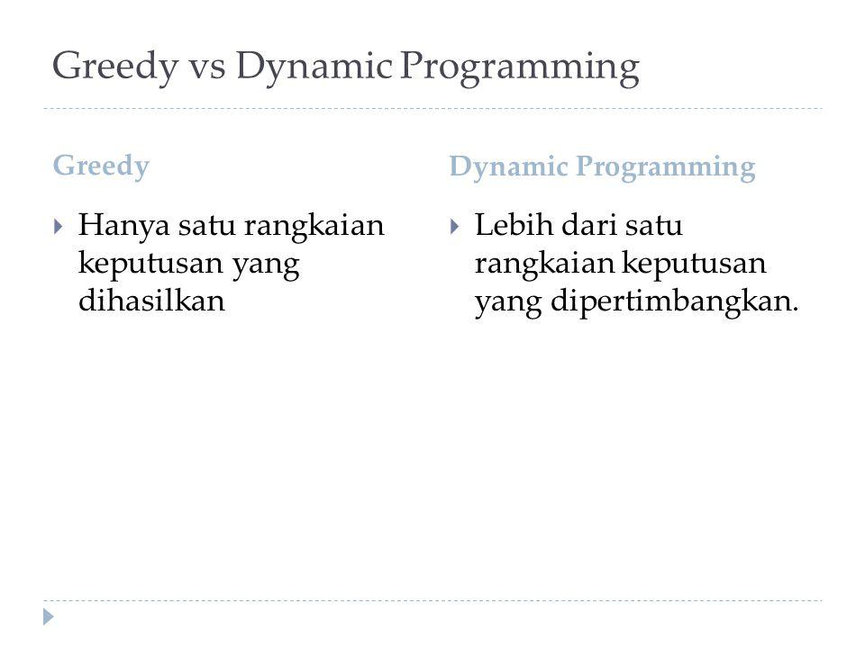 Greedy vs Dynamic Programming Greedy Dynamic Programming  Hanya satu rangkaian keputusan yang dihasilkan  Lebih dari satu rangkaian keputusan yang d