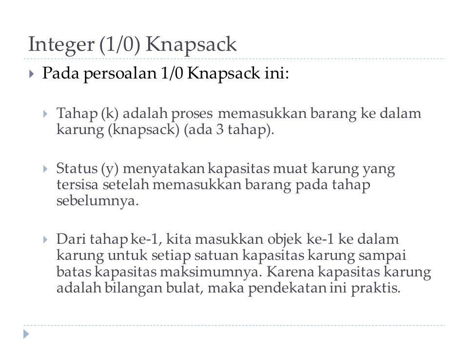 Integer (1/0) Knapsack  Pada persoalan 1/0 Knapsack ini:  Tahap (k) adalah proses memasukkan barang ke dalam karung (knapsack) (ada 3 tahap).  Stat