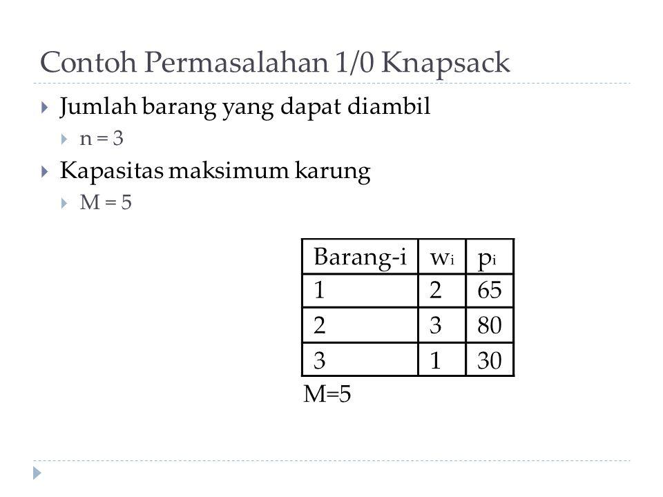 Contoh Permasalahan 1/0 Knapsack  Jumlah barang yang dapat diambil  n = 3  Kapasitas maksimum karung  M = 5
