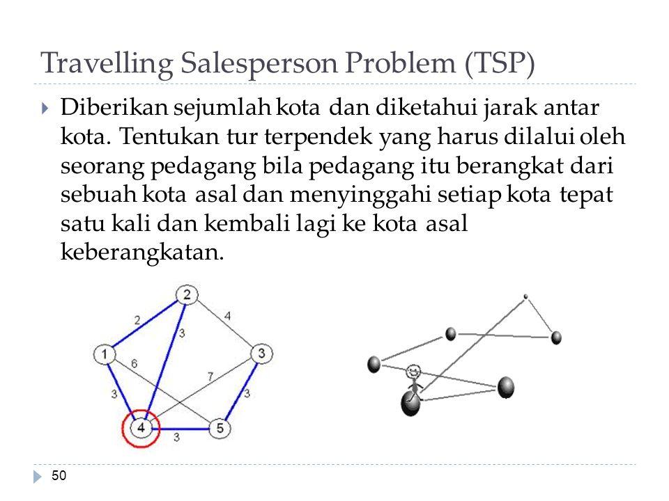 Travelling Salesperson Problem (TSP) 50  Diberikan sejumlah kota dan diketahui jarak antar kota. Tentukan tur terpendek yang harus dilalui oleh seora