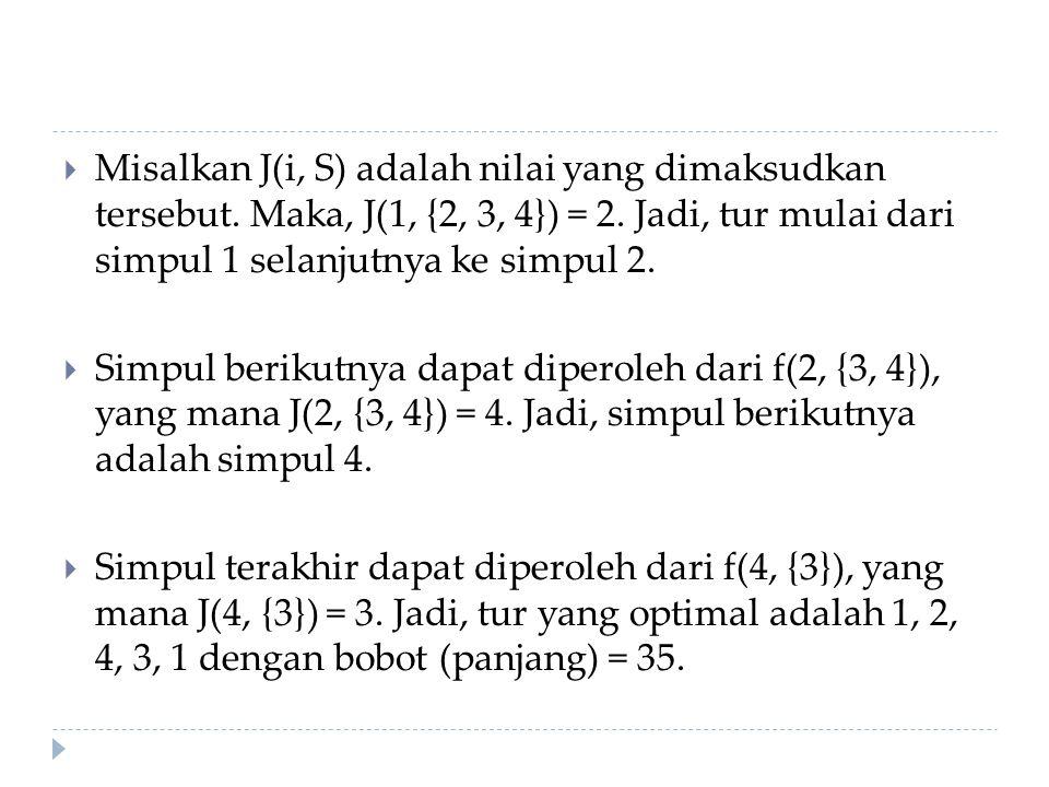  Misalkan J(i, S) adalah nilai yang dimaksudkan tersebut. Maka, J(1, {2, 3, 4}) = 2. Jadi, tur mulai dari simpul 1 selanjutnya ke simpul 2.  Simpul