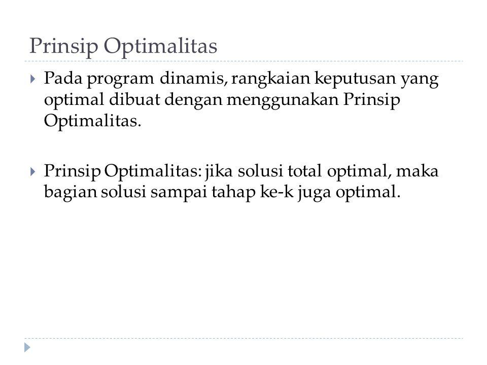 Prinsip Optimalitas  Pada program dinamis, rangkaian keputusan yang optimal dibuat dengan menggunakan Prinsip Optimalitas.  Prinsip Optimalitas: jik