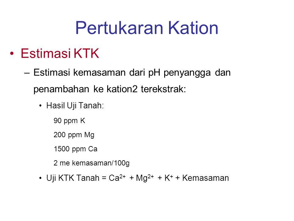 Pertukaran Kation Estimasi KTK –Estimasi kemasaman dari pH penyangga dan penambahan ke kation2 terekstrak: Hasil Uji Tanah: 90 ppm K 200 ppm Mg 1500 p