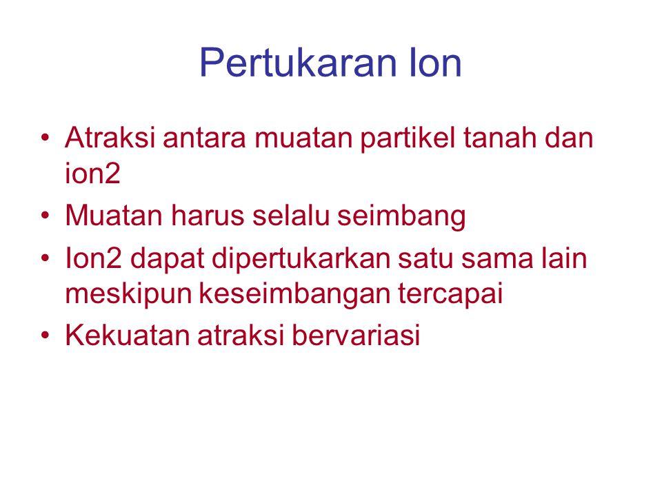Pertukaran Ion Atraksi antara muatan partikel tanah dan ion2 Muatan harus selalu seimbang Ion2 dapat dipertukarkan satu sama lain meskipun keseimbanga