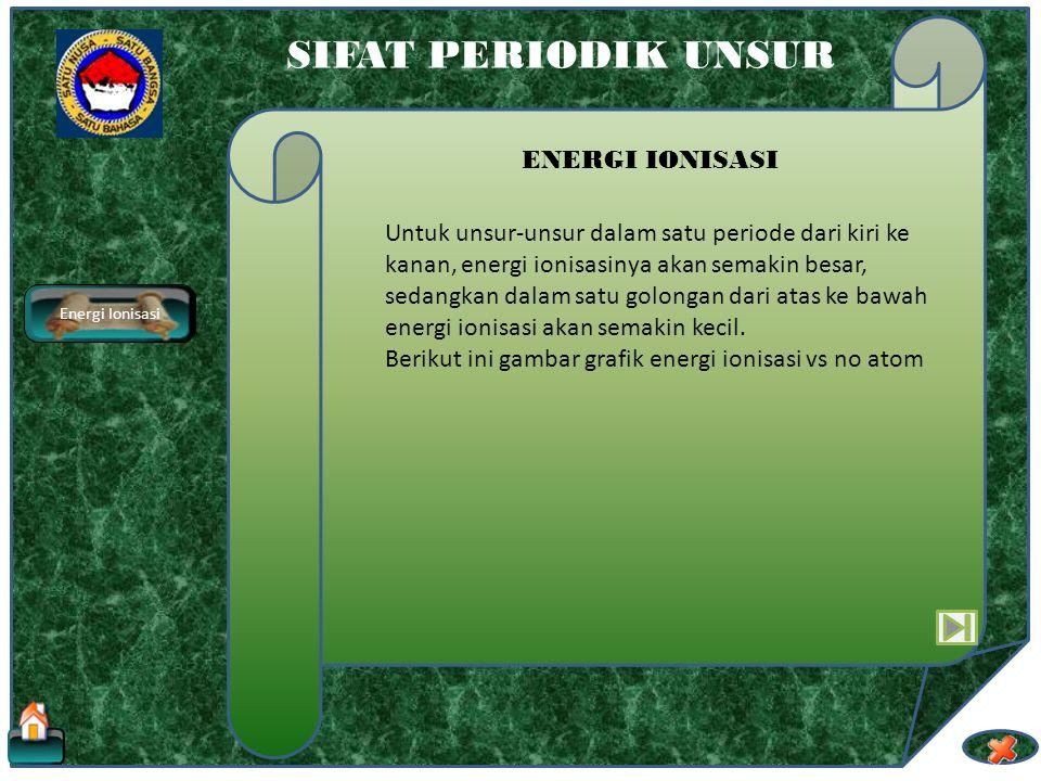SIFAT PERIODIK UNSUR ENERGI IONISASI Energi Ionisasi