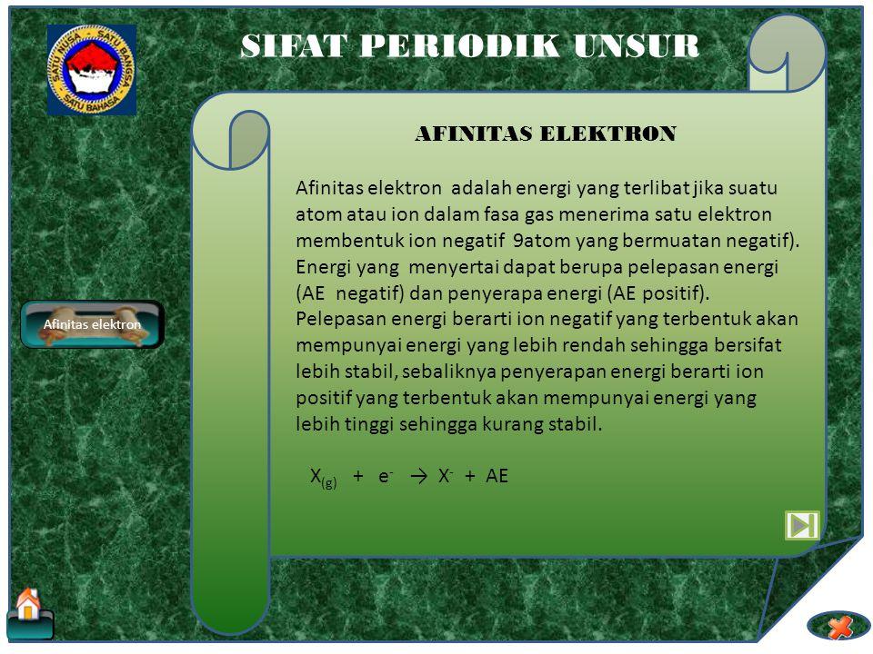 SIFAT PERIODIK UNSUR ENERGI IONISASI Energi Ionisasi Energi ionisasi suatu unsur ditentukan oleh tiga faktor : Jari-jari atom Makin besar jari-jari at