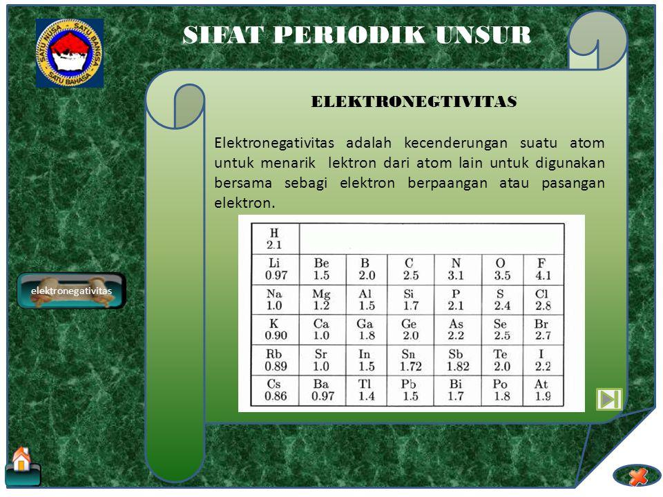 SIFAT PERIODIK UNSUR AFINITAS ELEKTRON Afinitas elektron Dalam satu periode, afinitas elektron cenderung bertambah dari kiri ke kanan. Hal ini disebab