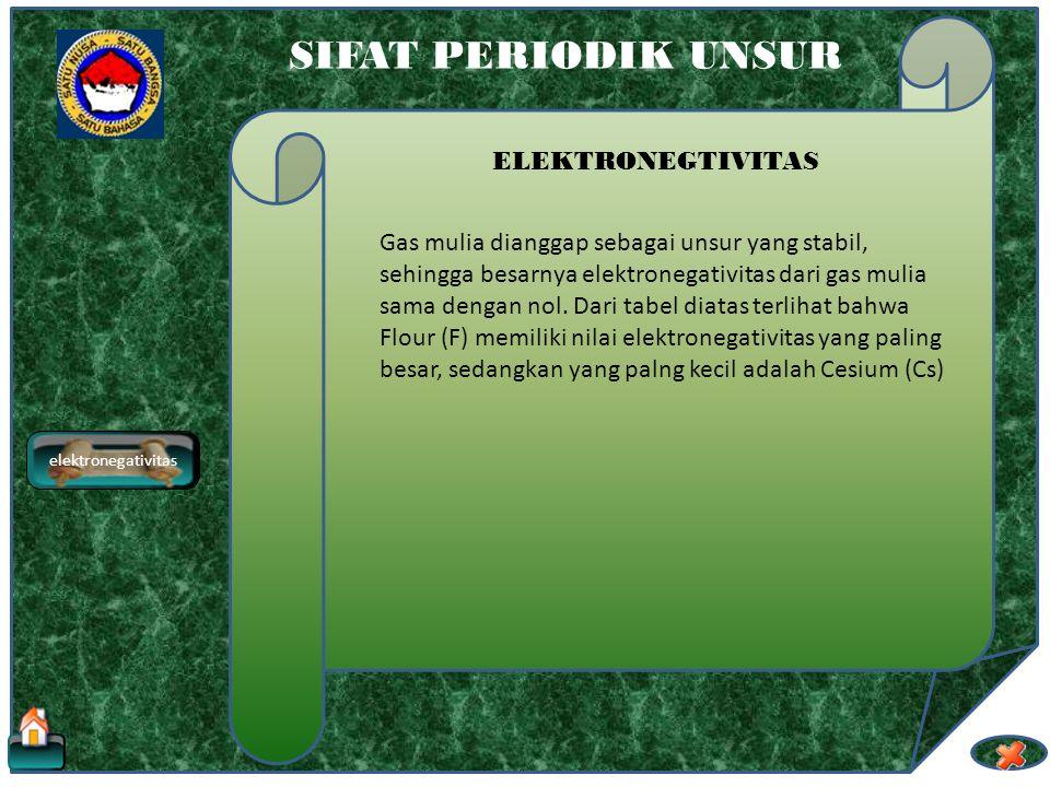 elektronegativitas SIFAT PERIODIK UNSUR ELEKTRONEGTIVITAS Atom dengan jari-jari atom yang lebih kecil umumnya memiliki kecenderungan lebih besar untuk