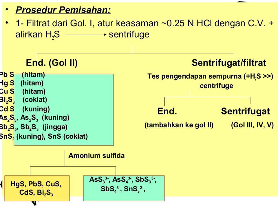 Analisis Kation Golongan II A (Gol. Tembaga)