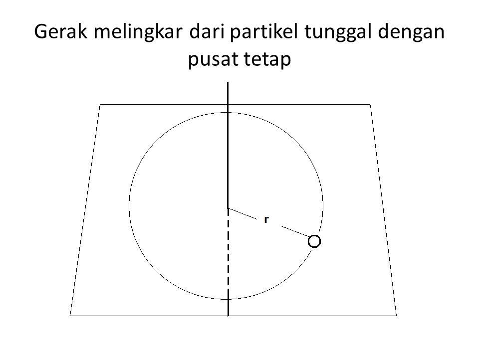 Gerak melingkar dari partikel tunggal dengan pusat tetap