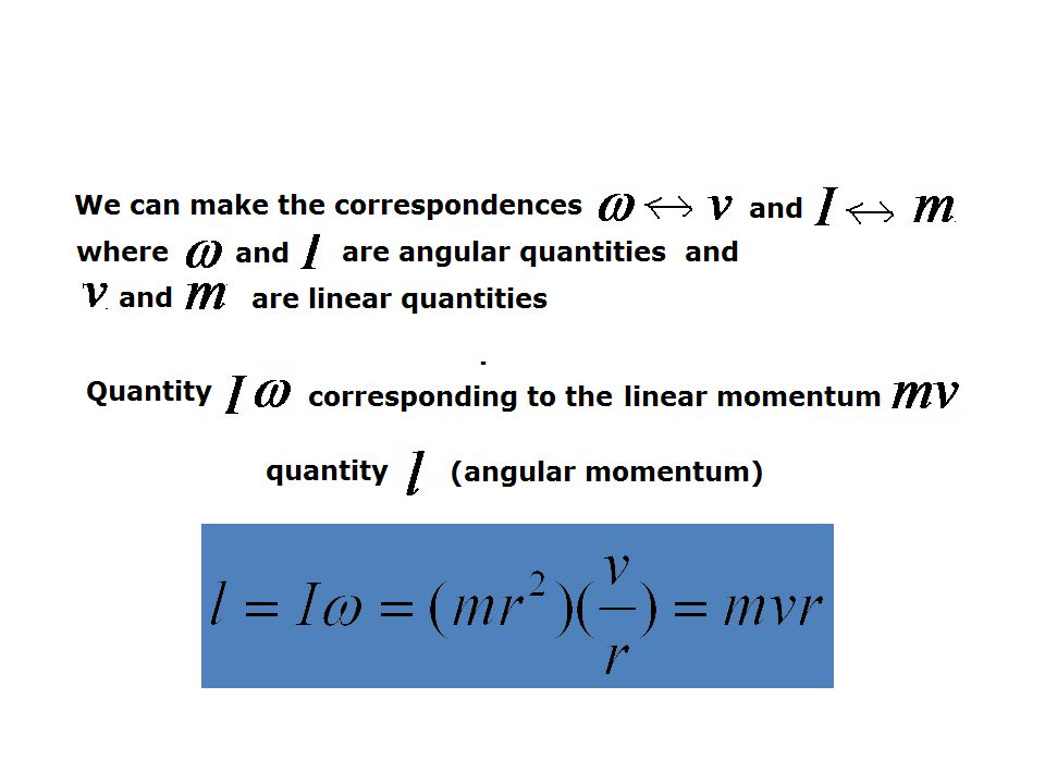Energi Kinetik (dalam momentum) Energi kinetik (untuk gerak melingkar)