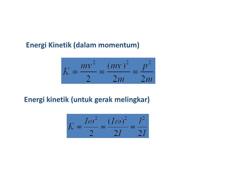 Hubungan antara besaran dalam gerak lurus dan melingkar (rotasi) Type of motion LurusMelingkar Massa (m)Momen inersia (I) kecepatan (v)Kecepatan Rotasi MomentumMomentum Angular Energi KinetikEnergi Kinetik Rotasi
