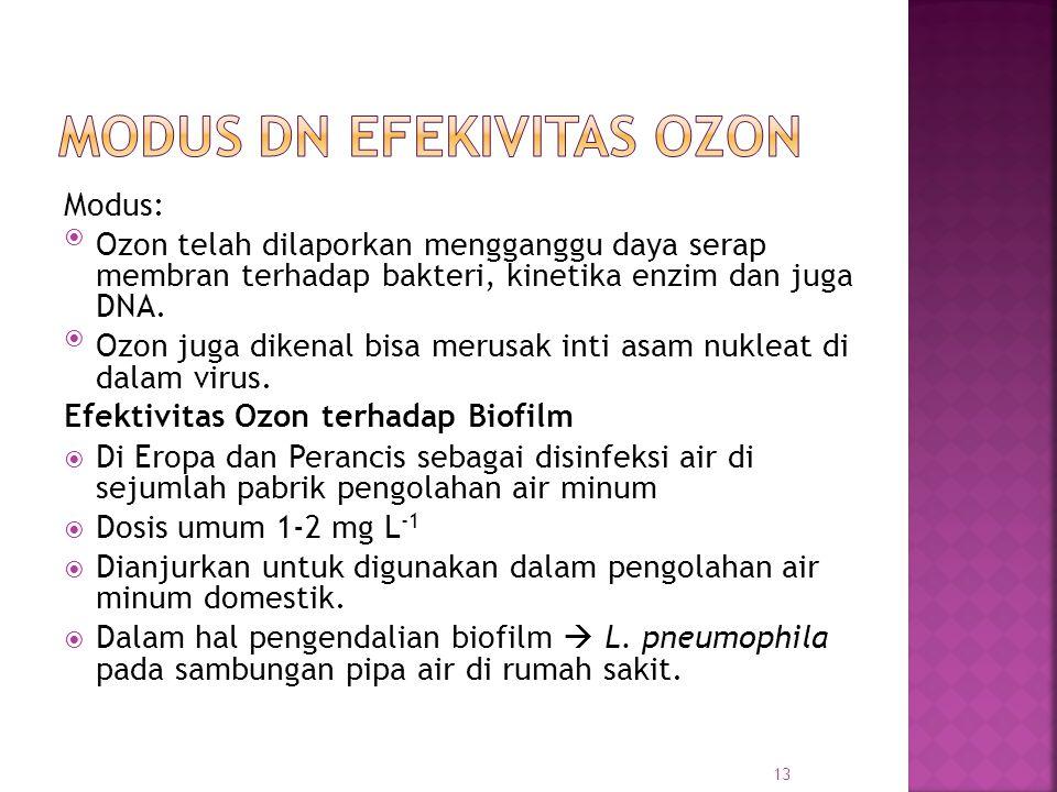 Modus: Ozon telah dilaporkan mengganggu daya serap membran terhadap bakteri, kinetika enzim dan juga DNA. Ozon juga dikenal bisa merusak inti asam n