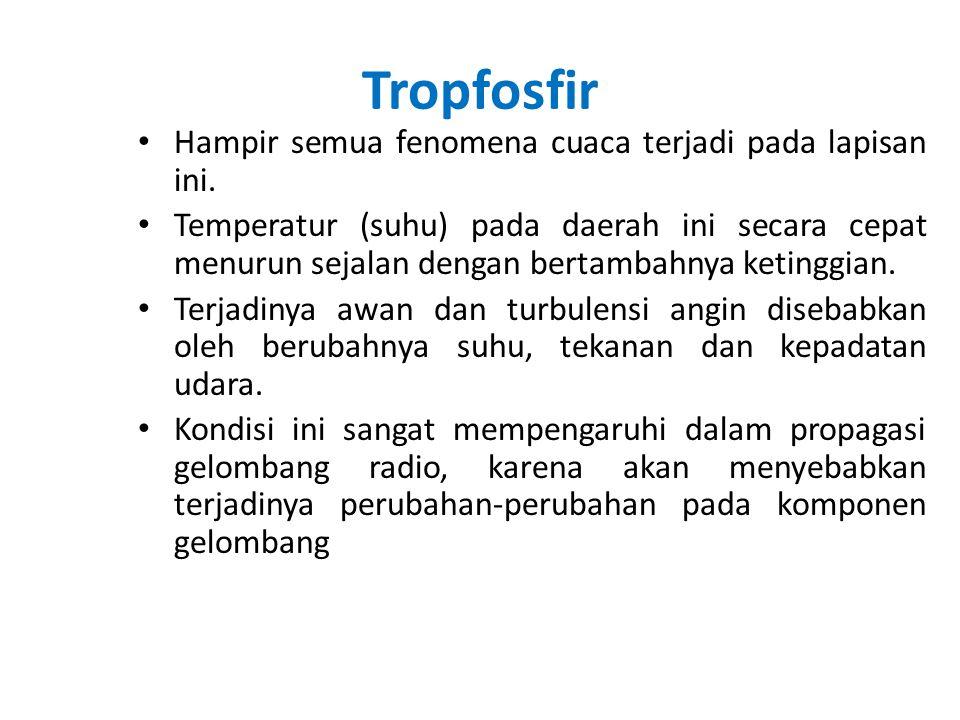 Tropfosfir Hampir semua fenomena cuaca terjadi pada lapisan ini. Temperatur (suhu) pada daerah ini secara cepat menurun sejalan dengan bertambahnya ke