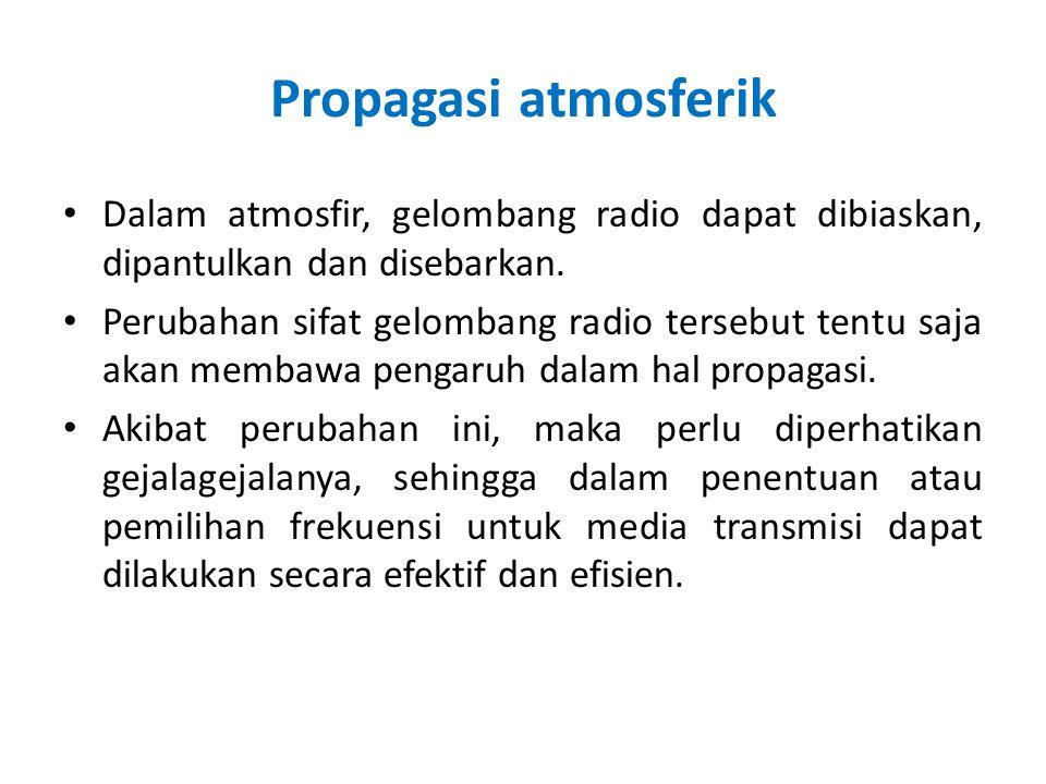 Propagasi atmosferik Dalam atmosfir, gelombang radio dapat dibiaskan, dipantulkan dan disebarkan. Perubahan sifat gelombang radio tersebut tentu saja