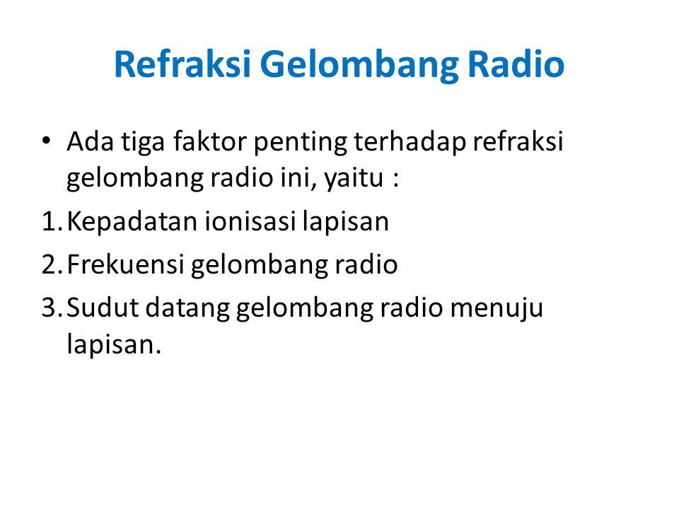 Refraksi Gelombang Radio Ada tiga faktor penting terhadap refraksi gelombang radio ini, yaitu : 1.Kepadatan ionisasi lapisan 2.Frekuensi gelombang rad