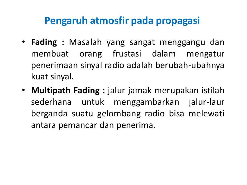 Pengaruh atmosfir pada propagasi Fading : Masalah yang sangat menggangu dan membuat orang frustasi dalam mengatur penerimaan sinyal radio adalah berub