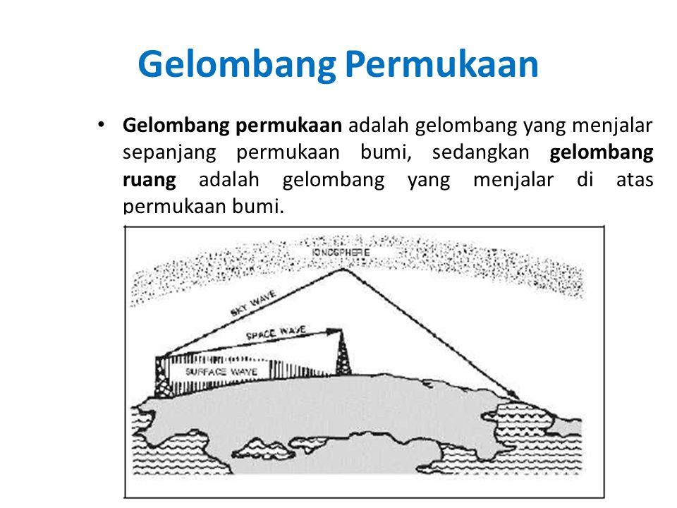 Gelombang Permukaan Gelombang permukaan adalah gelombang yang menjalar sepanjang permukaan bumi, sedangkan gelombang ruang adalah gelombang yang menja