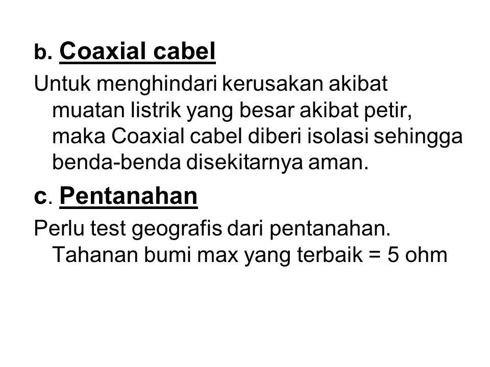 b. Coaxial cabel Untuk menghindari kerusakan akibat muatan listrik yang besar akibat petir, maka Coaxial cabel diberi isolasi sehingga benda-benda dis