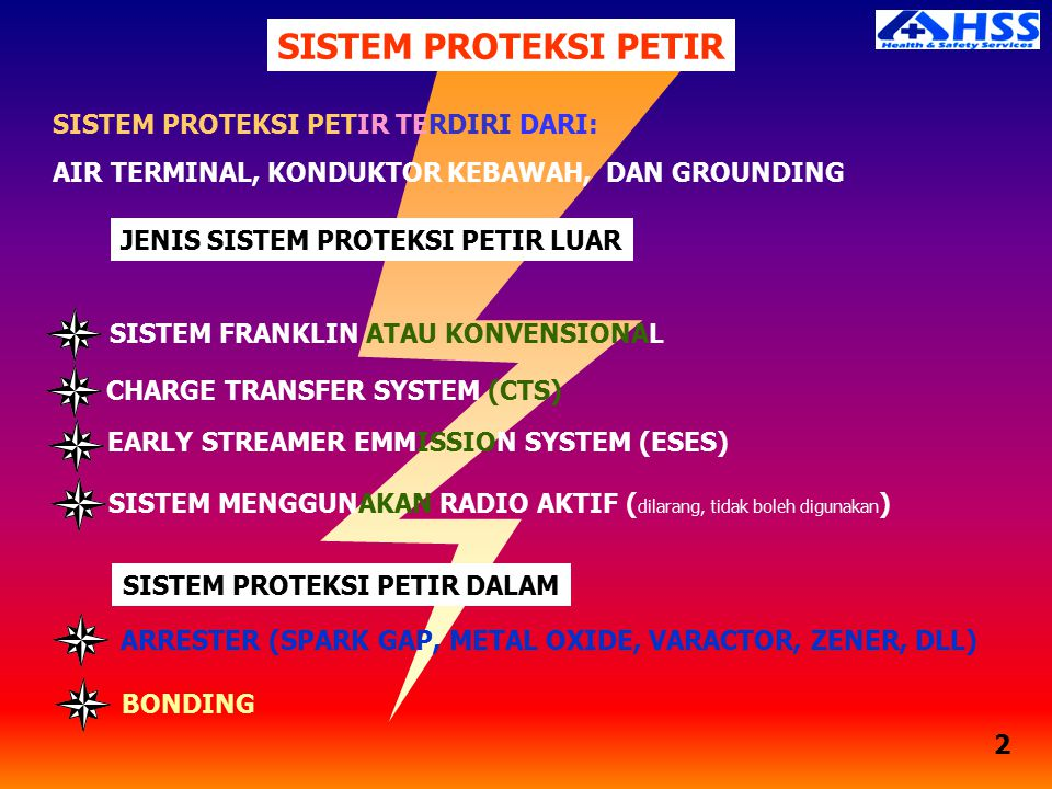 SISTEM PROTEKSI PETIR JENIS SISTEM PROTEKSI PETIR LUAR SISTEM FRANKLIN ATAU KONVENSIONAL CHARGE TRANSFER SYSTEM (CTS) EARLY STREAMER EMMISSION SYSTEM