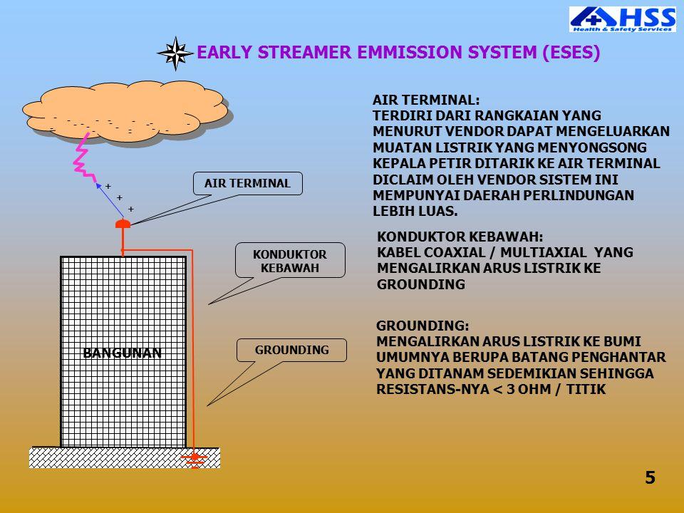 EARLY STREAMER EMMISSION SYSTEM (ESES) BANGUNAN AIR TERMINAL KONDUKTOR KEBAWAH GROUNDING AIR TERMINAL: TERDIRI DARI RANGKAIAN YANG MENURUT VENDOR DAPA