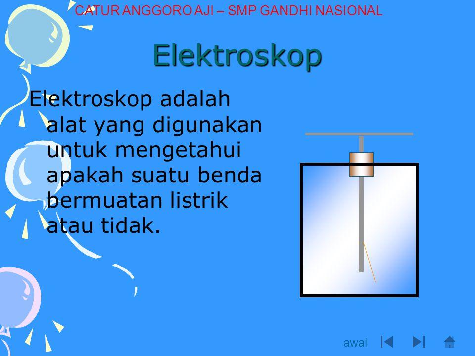 Elektroskop Elektroskop adalah alat yang digunakan untuk mengetahui apakah suatu benda bermuatan listrik atau tidak. awal CATUR ANGGORO AJI – SMP GAND