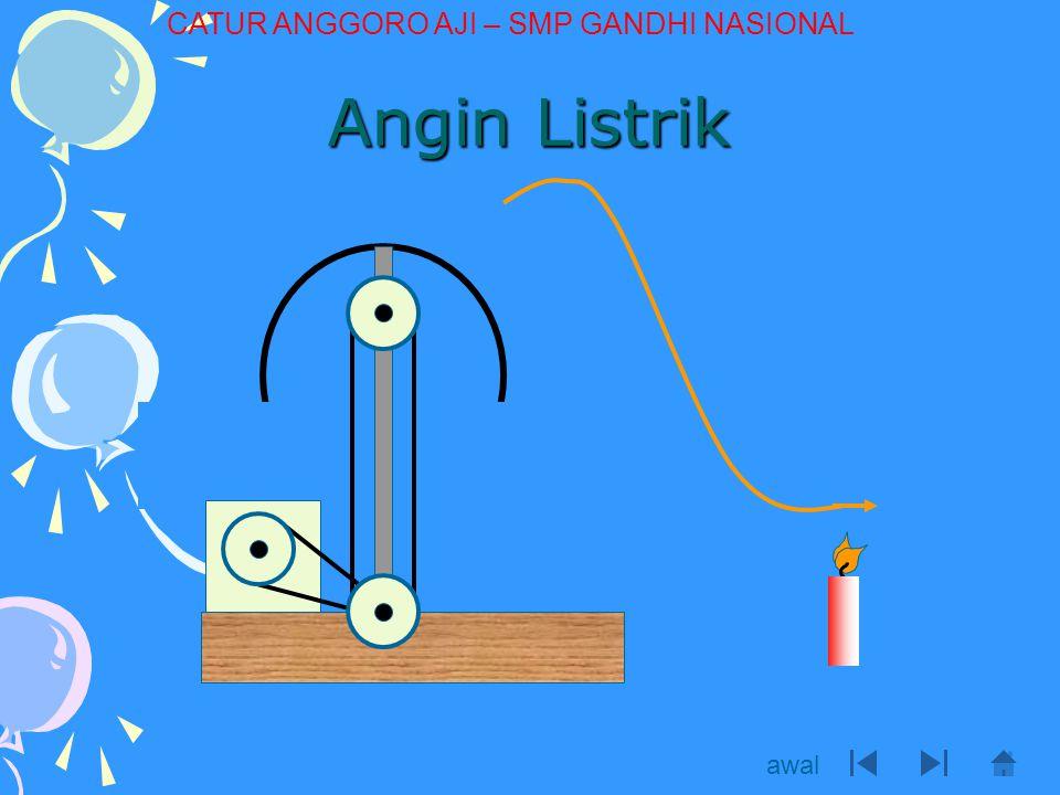 Angin Listrik awal CATUR ANGGORO AJI – SMP GANDHI NASIONAL
