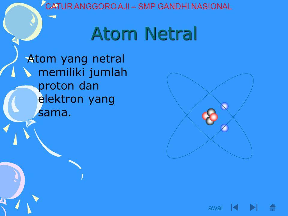 Atom Netral Atom yang netral memiliki jumlah proton dan elektron yang sama. awal CATUR ANGGORO AJI – SMP GANDHI NASIONAL