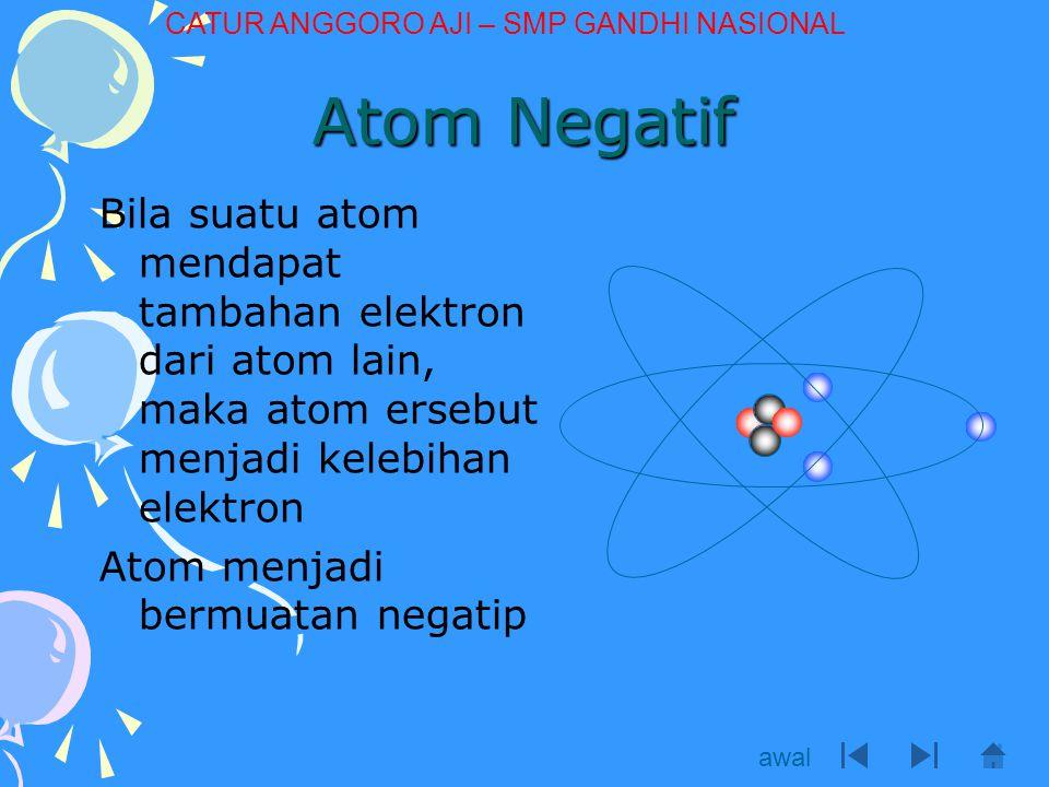 Atom Negatif Bila suatu atom mendapat tambahan elektron dari atom lain, maka atom ersebut menjadi kelebihan elektron Atom menjadi bermuatan negatip aw