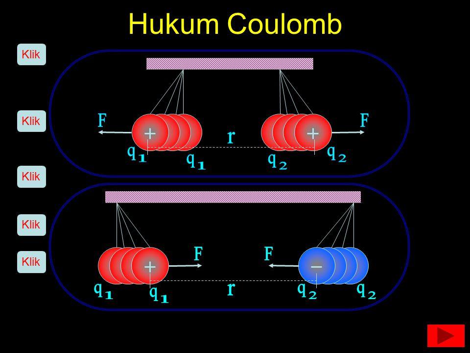 Interaksi antara muatan listrik ditarik Muatan tidak sejenis bila didekatkan saling tarik menarik Klik