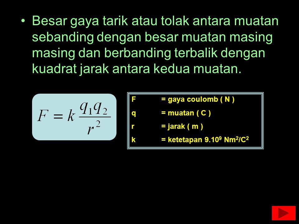 Hukum Coulomb Klik