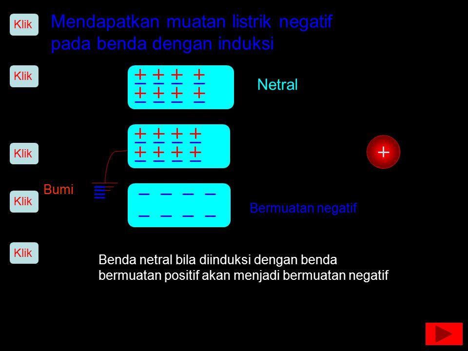 Induksi Listrik Kesimpulan Induksi listrik adalah peristiwa pemisahan muatan listrik pada suatu benda ketika didekati benda bermuatan listrik Netral A