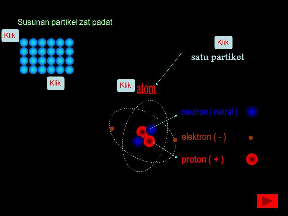 atom Zat Atom Inti atom elektron Proton Neutron Partikel penyusun atom : 1. Proton bermuatan positif 2. Neutron tidak bermuatan 3. Elektron bermuatan