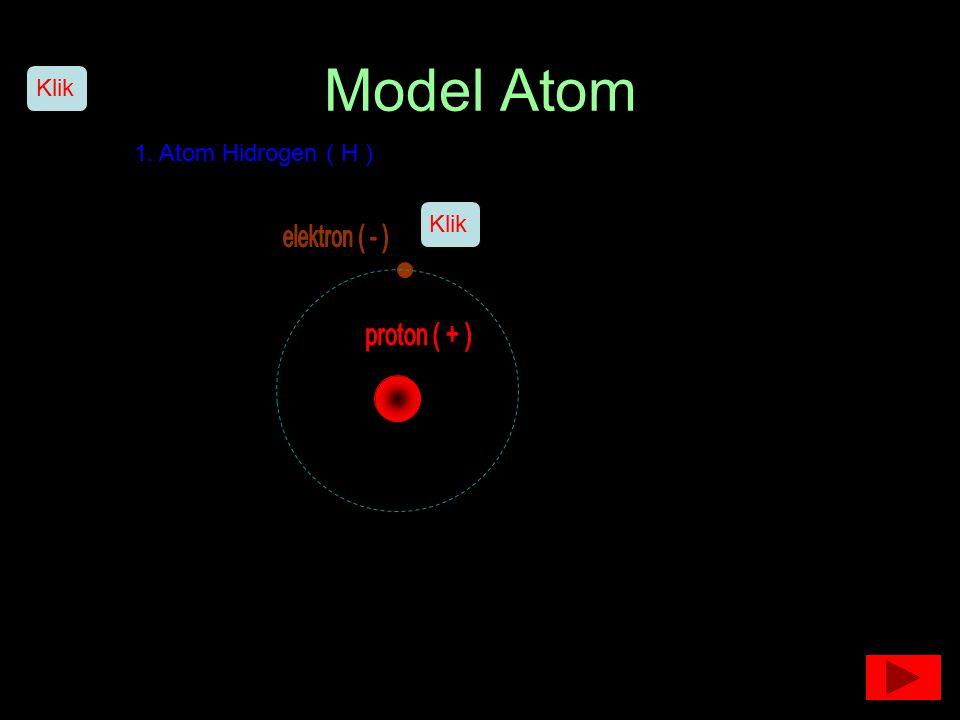 Teori Atom Atom terdiri dari partikel- partikel antara lain 1. Proton ( + ) 2. Elektron ( - ) 3. Neutron ( o ) Proton dan Neutron membentuk inti atom