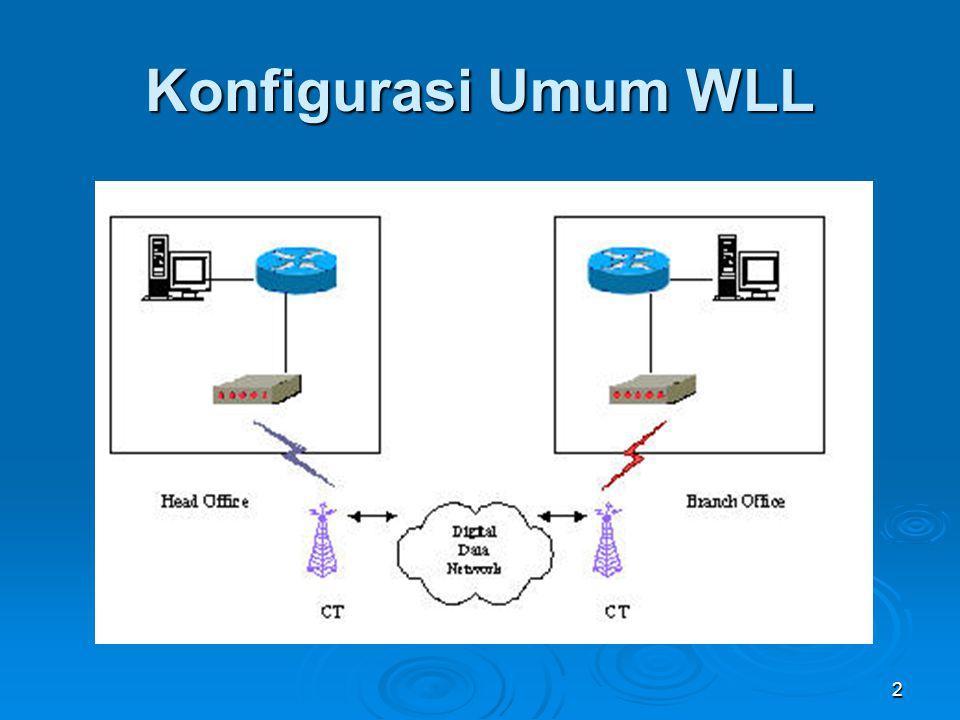3 Spesifikasi Umum WLL  Frekuensi : 3,5 Ghz  Kecepatan Data: 64 – 128 Kbps  Cakupan Area: 20 Km  Layanan Jasa : Frame Relay & IP  Jenis Kabel : IFL RG59 & RG11  Connector: F  Antena Polarisasi: Vertikal