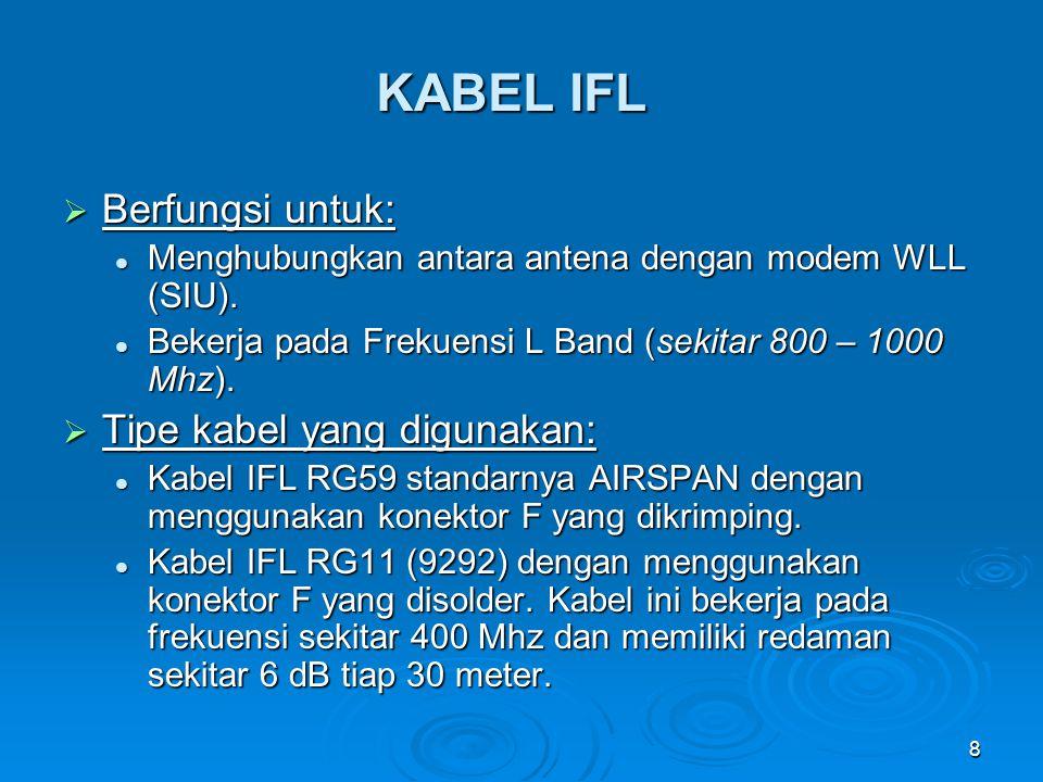 8 KABEL IFL  Berfungsi untuk: Menghubungkan antara antena dengan modem WLL (SIU). Menghubungkan antara antena dengan modem WLL (SIU). Bekerja pada Fr