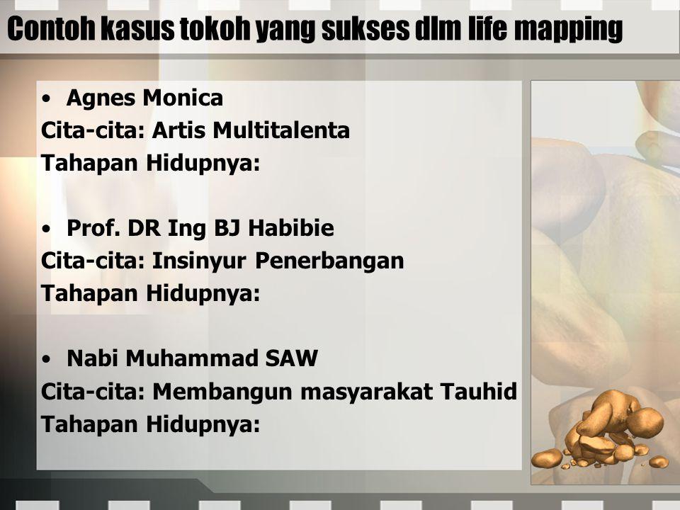Contoh kasus tokoh yang sukses dlm life mapping Agnes Monica Cita-cita: Artis Multitalenta Tahapan Hidupnya: Prof.