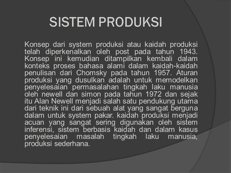 SISTEM PRODUKSI Konsep dari system produksi atau kaidah produksi telah diperkenalkan oleh post pada tahun 1943. Konsep ini kemudian ditampilkan kembal