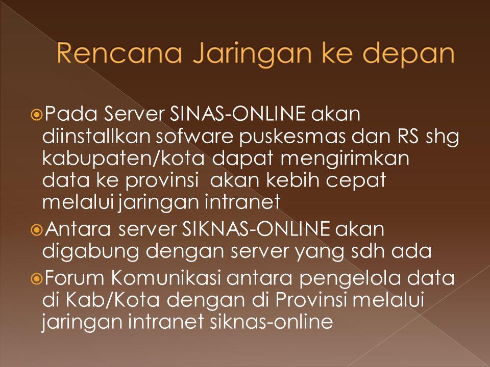  Pada Server SINAS-ONLINE akan diinstallkan sofware puskesmas dan RS shg kabupaten/kota dapat mengirimkan data ke provinsi akan kebih cepat melalui j