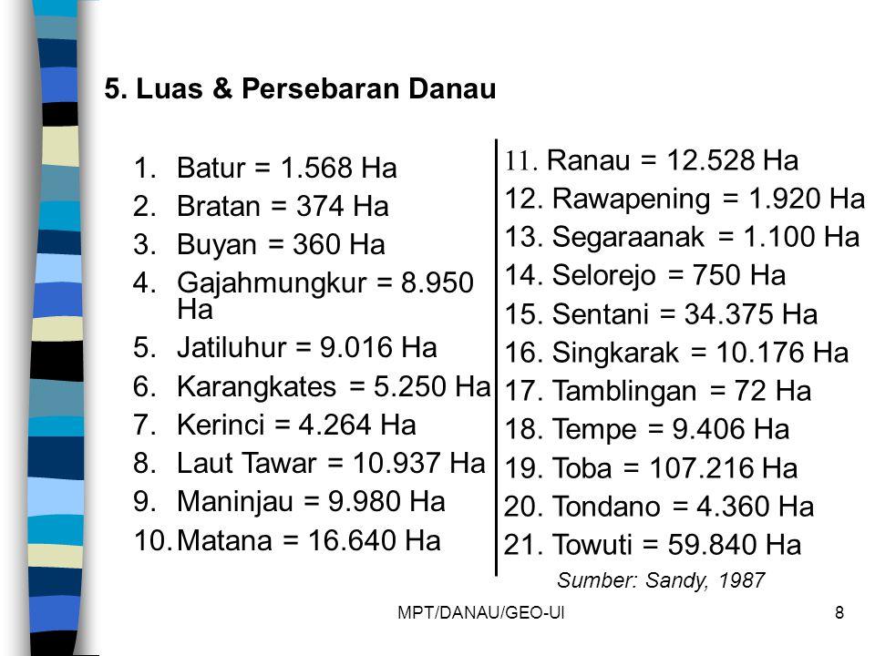 MPT/DANAU/GEO-UI8 5. Luas & Persebaran Danau 1.Batur = 1.568 Ha 2.Bratan = 374 Ha 3.Buyan = 360 Ha 4.Gajahmungkur = 8.950 Ha 5.Jatiluhur = 9.016 Ha 6.