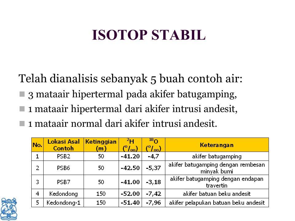ISOTOP STABIL Telah dianalisis sebanyak 5 buah contoh air: 3 mataair hipertermal pada akifer batugamping, 1 mataair hipertermal dari akifer intrusi an