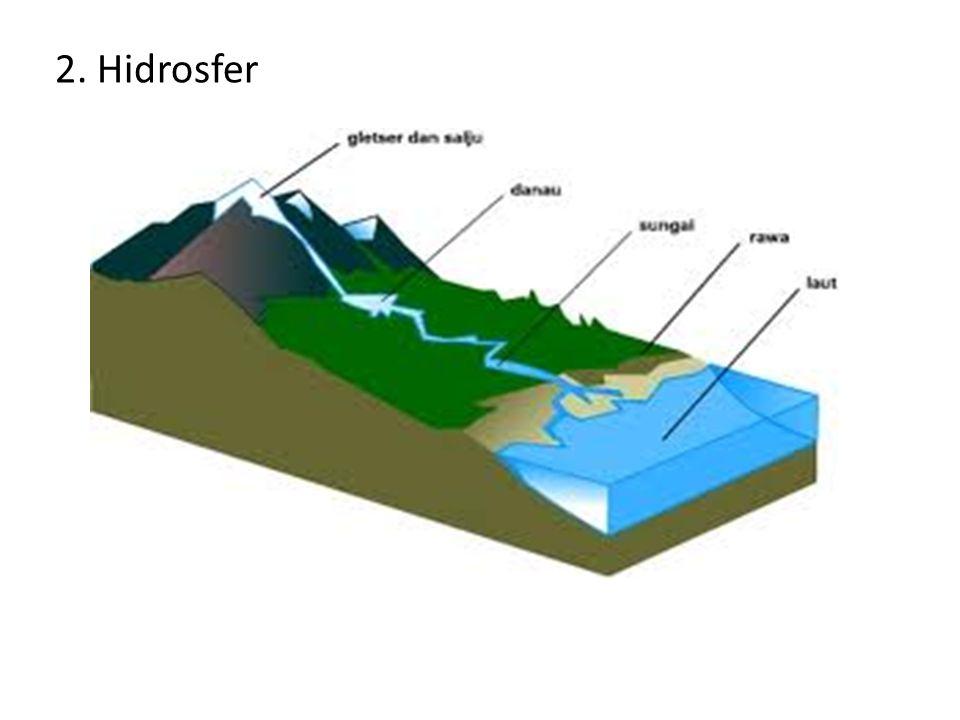 2. Hidrosfer