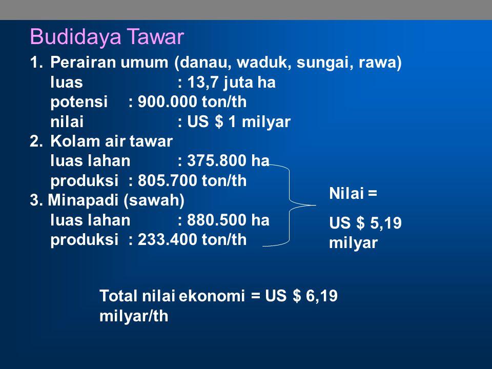 Budidaya Tawar 1.Perairan umum (danau, waduk, sungai, rawa) luas: 13,7 juta ha potensi: 900.000 ton/th nilai: US $ 1 milyar 2.Kolam air tawar luas lah